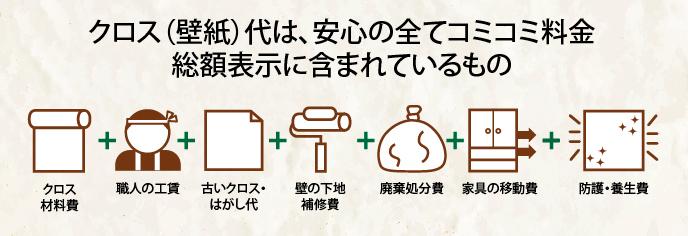 img|株式会社田島製畳所 田島たたみ